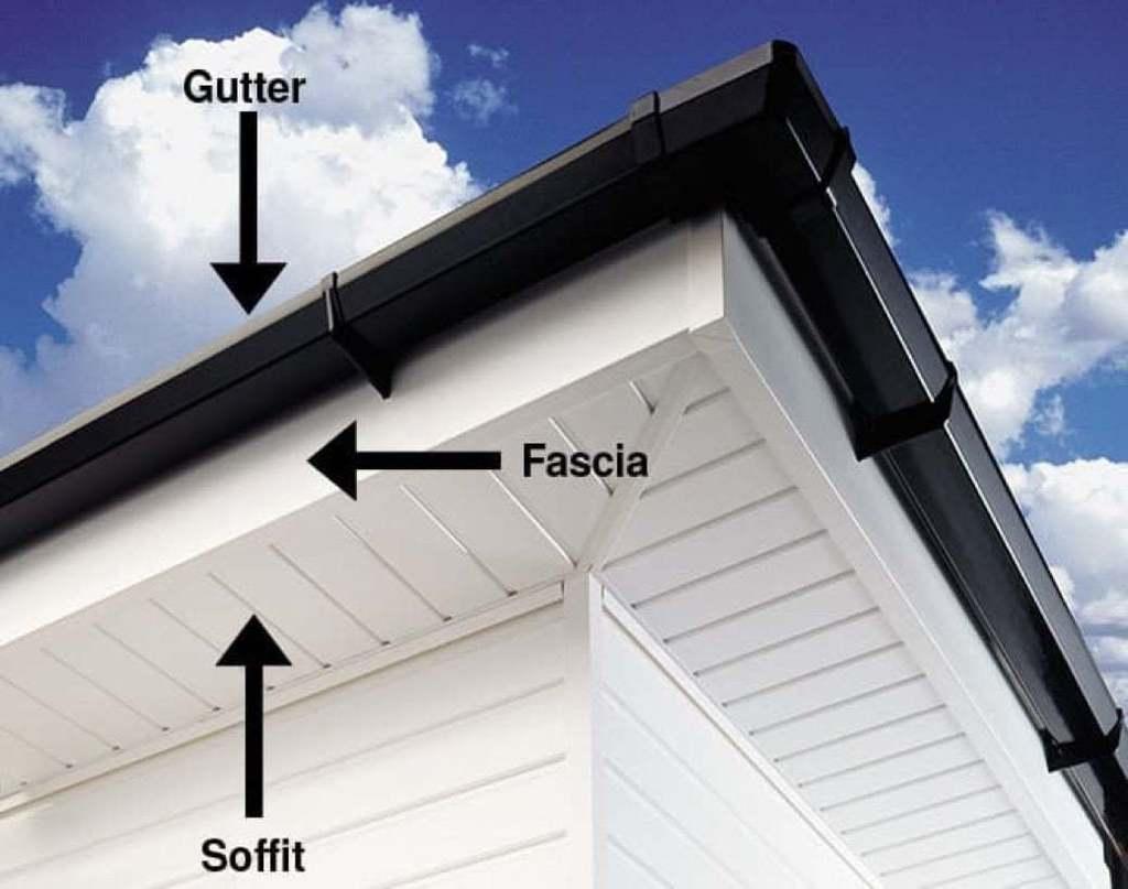 Fascia Soffitt and Gutters diagram