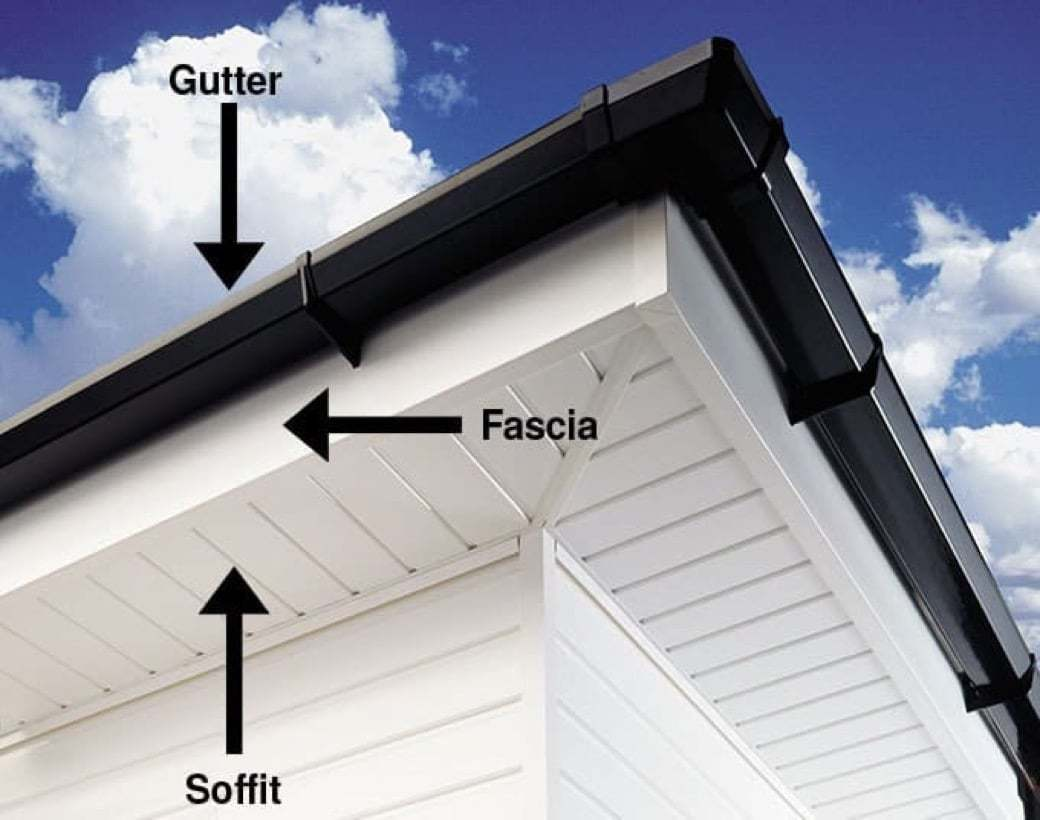 Fascia Soffitt and Gutters diagram